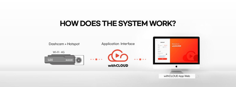 gnet-g-one3-dashcam-cloud_8.jpg